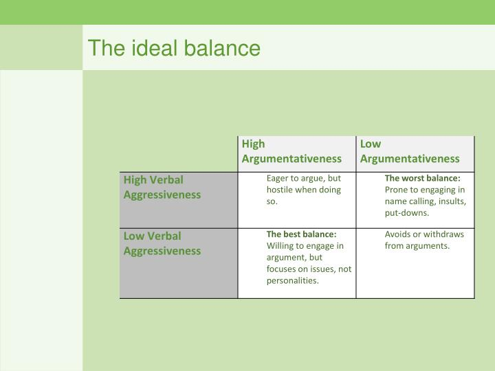 The ideal balance