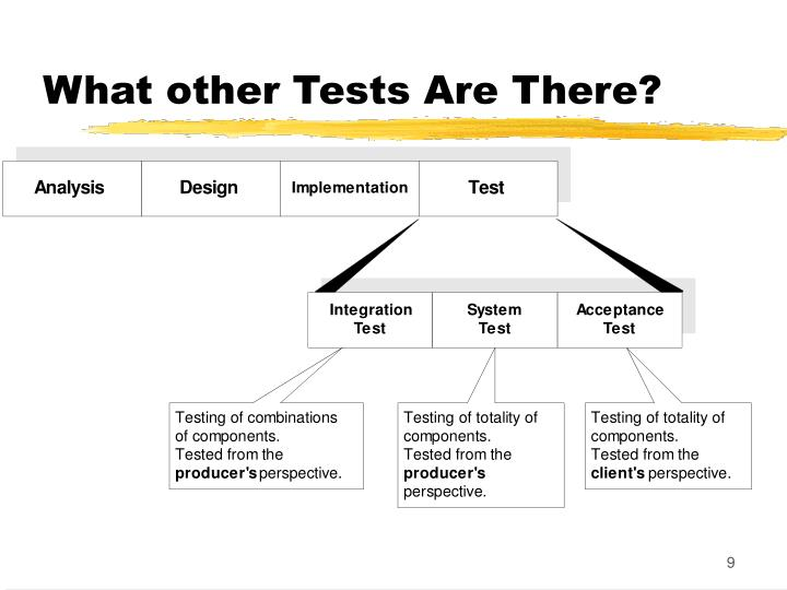 What other Tests Are There?