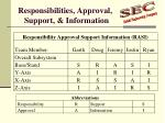 responsibilities approval support information