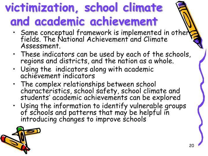 victimization, school climate and academic achievement