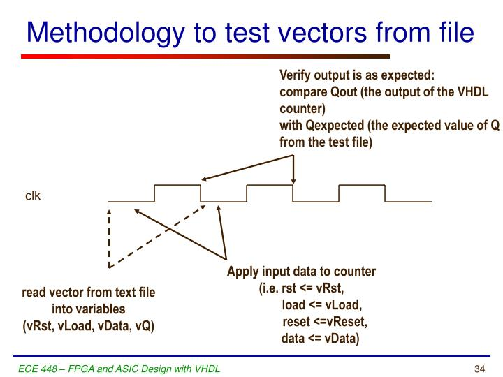 Methodology to test vectors from file