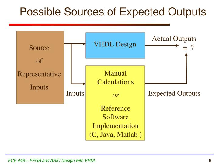 Possible Sources of Expected Outputs