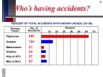 who s having accidents1