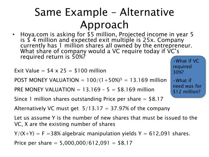 What if VC required 30%?