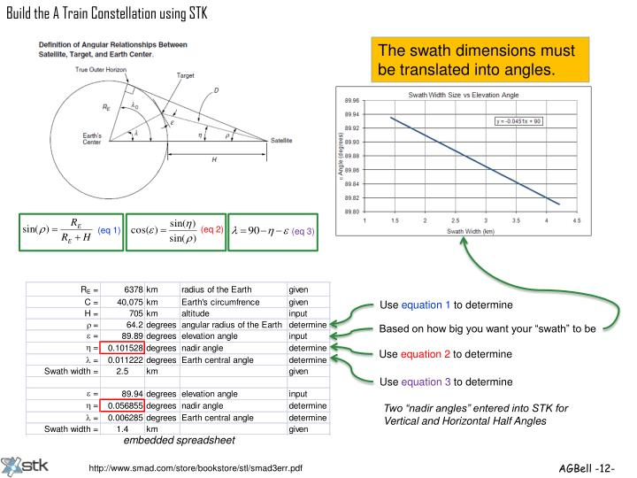 The swath dimensions must be translated into angles.
