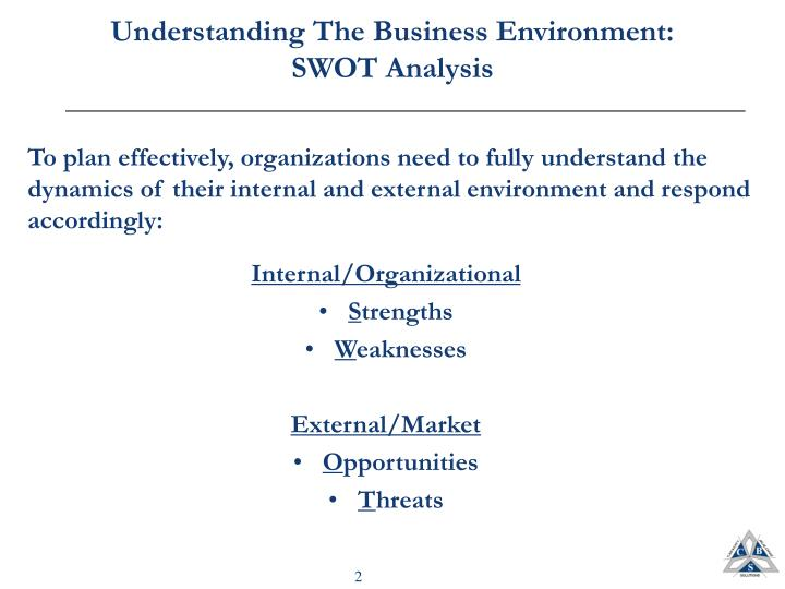 Understanding the business environment swot analysis