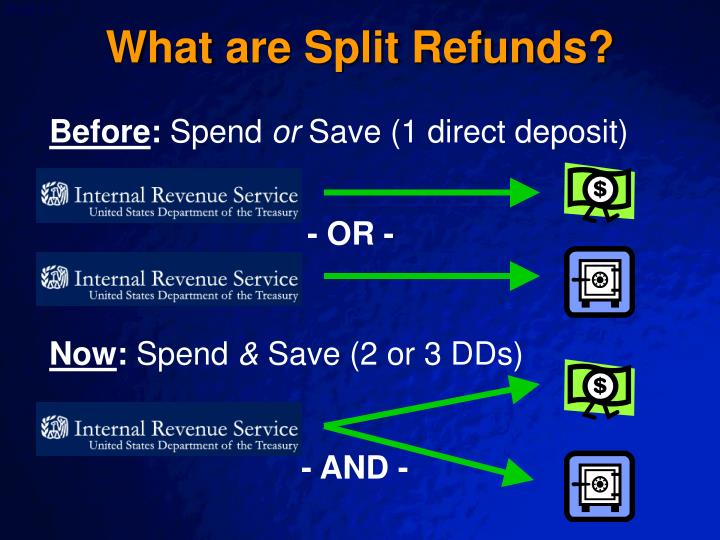 What are Split Refunds?