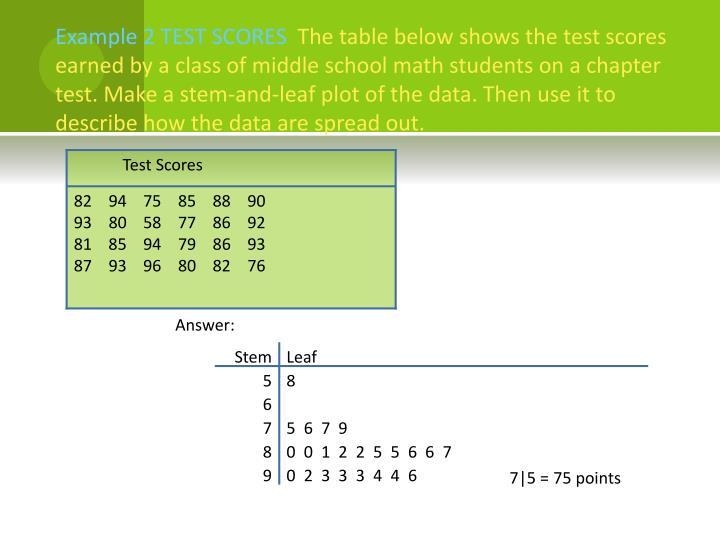 Example 5-2b