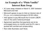 an example of a plain vanilla interest rate swap
