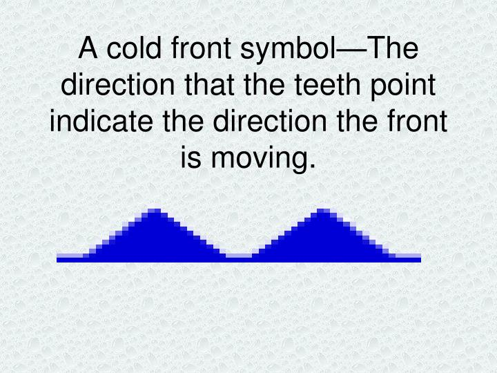 A cold front symbol—The direction that the teeth point indicate the direction the front is moving.