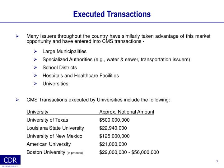 Executed Transactions