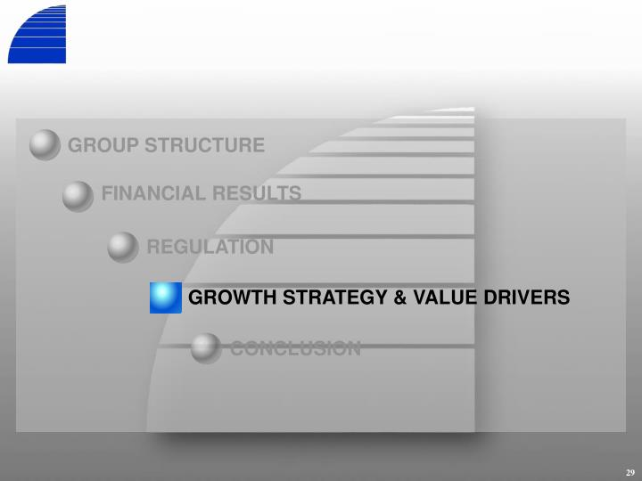 GROWTH STRATEGY & VALUE DRIVERS