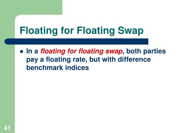 Floating for Floating Swap