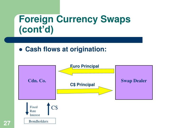 Foreign Currency Swaps (cont'd)