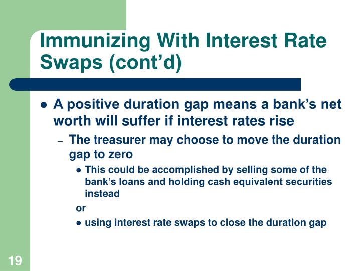 Immunizing With Interest Rate Swaps (cont'd)