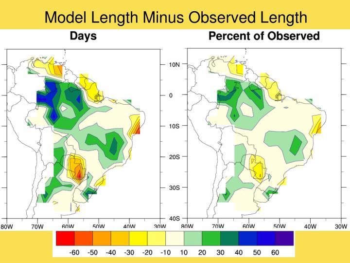Model Length Minus Observed Length