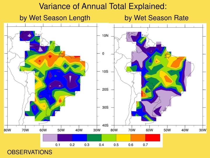 Variance of Annual Total Explained:
