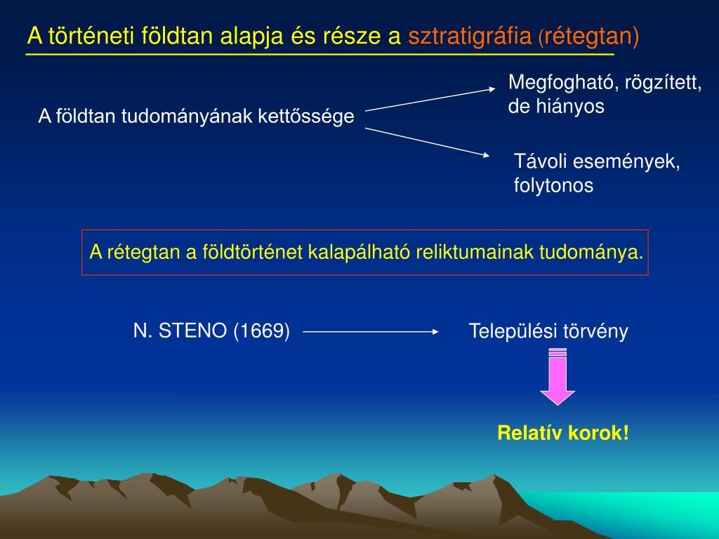 a geológiai események relatív és abszolút időpontja