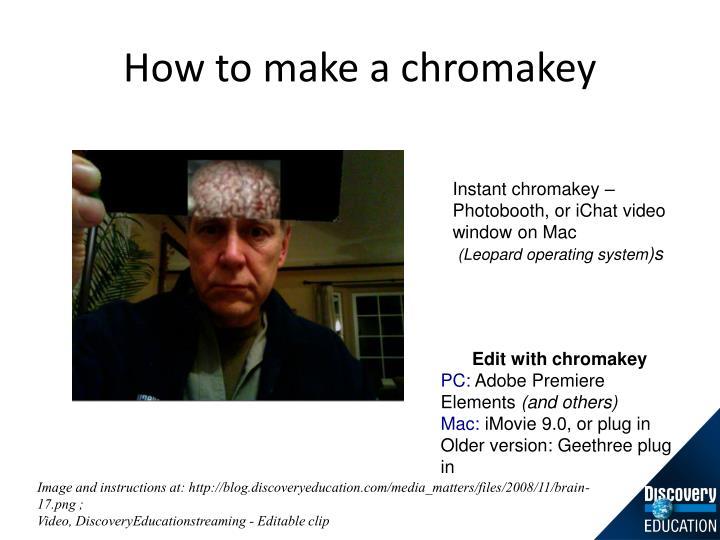 How to make a chromakey