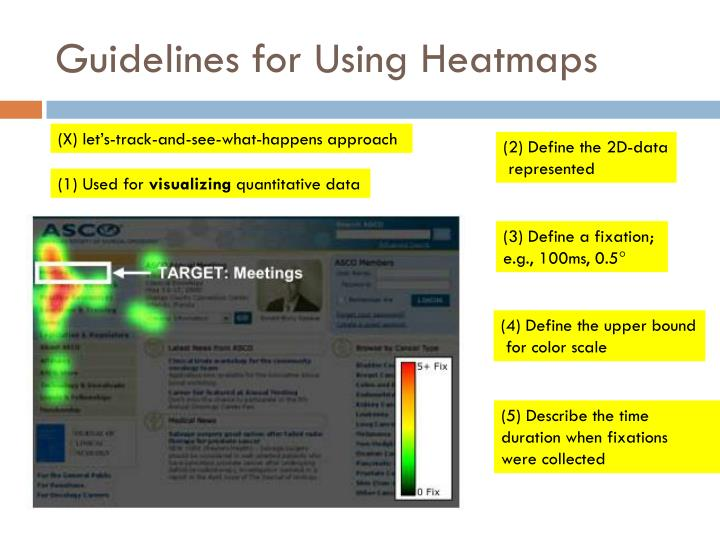 guidelines for using heatmaps n.