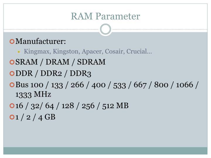 RAM Parameter