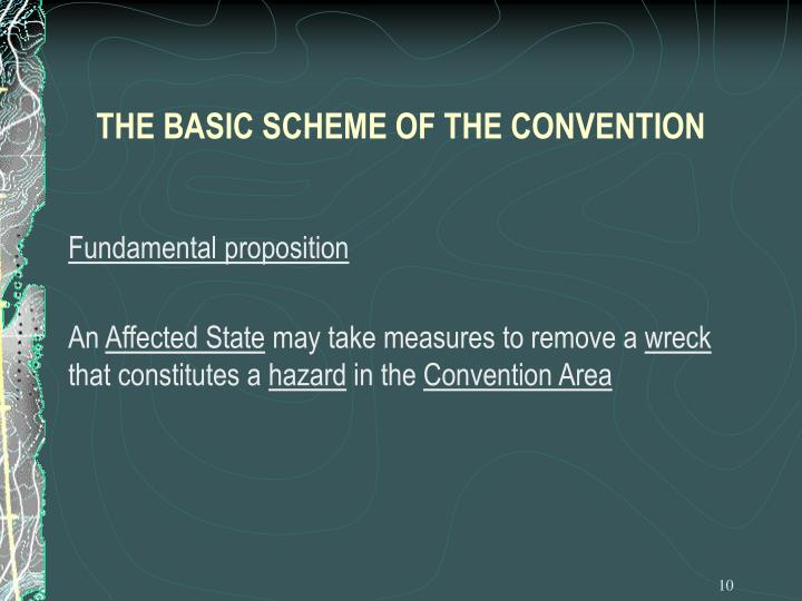 THE BASIC SCHEME OF THE CONVENTION