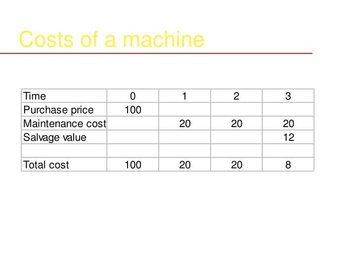 Costs of a machine