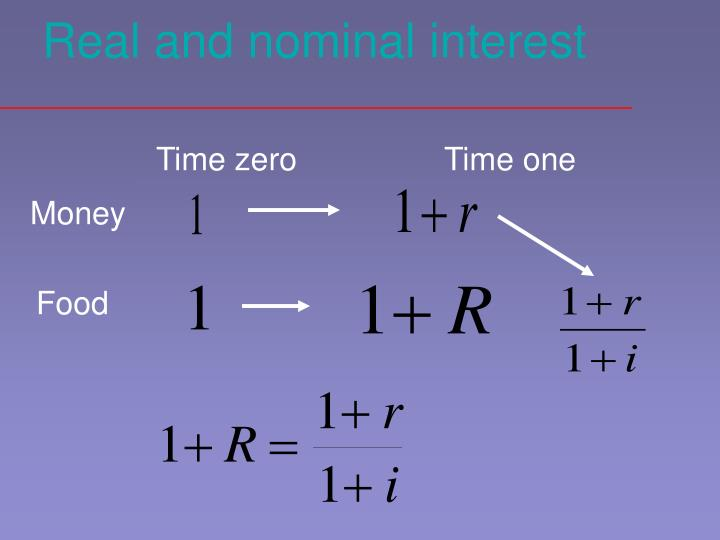 Real and nominal interest