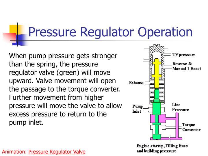 ppw 2800 pressure cleaner manual