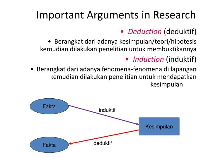 induction and deduction research Participants in the research, and (e) feedback from users of the research findings features of categories developed from coding the outcome from an inductive analysis is the development of categories into a model or.