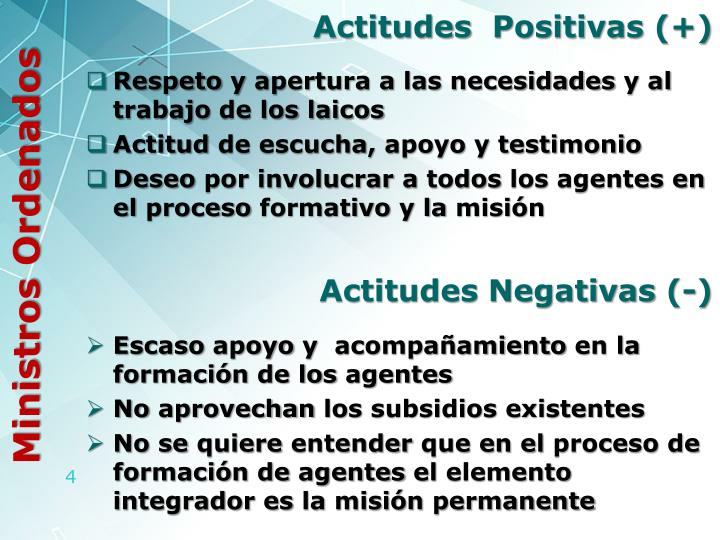 Actitudes