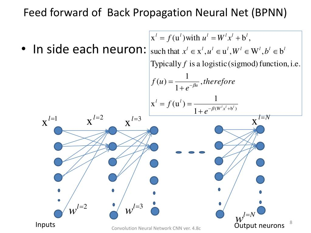 PPT - Convolution Neural Network CNN PowerPoint Presentation