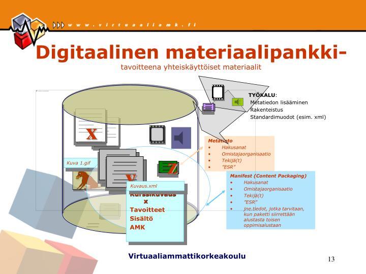 Digitaalinen materiaalipankki-