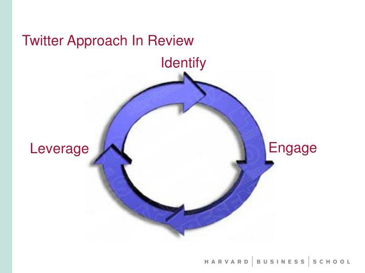 Twitter Approach In Review