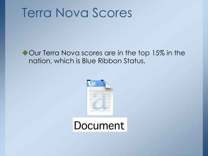 Terra Nova Scores