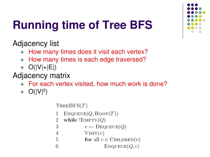Running time of Tree BFS