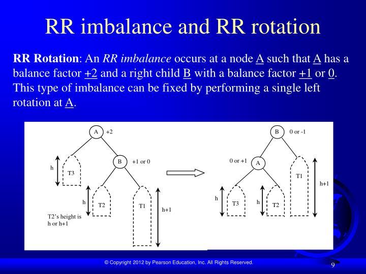 RR imbalance and RR rotation