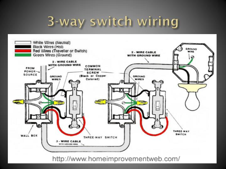 ppt - basic electrical wiring powerpoint presentation - id ... basic home switch wiring basic slide switch wiring