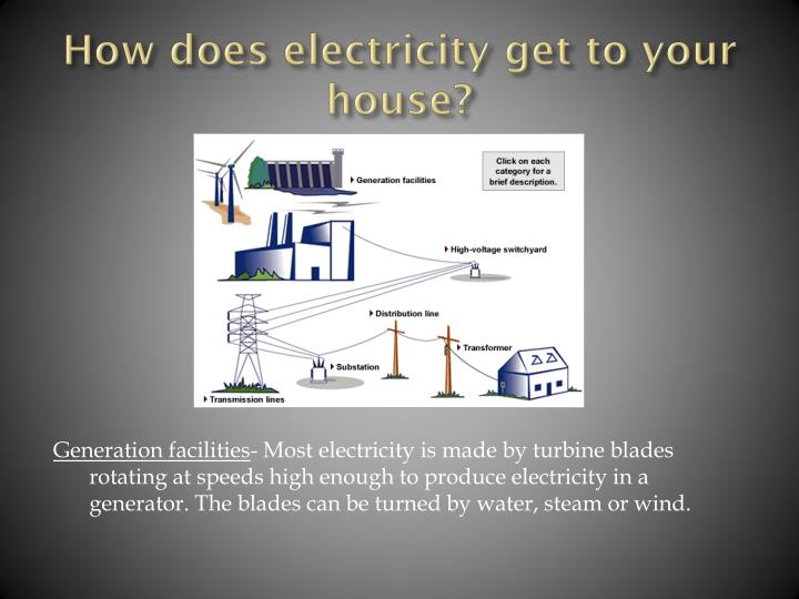 ppt - basic electrical wiring powerpoint presentation - id ... home electrical wiring basics diagram