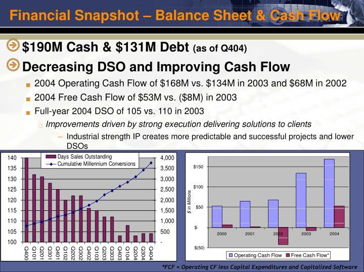 Financial Snapshot – Balance Sheet & Cash Flow
