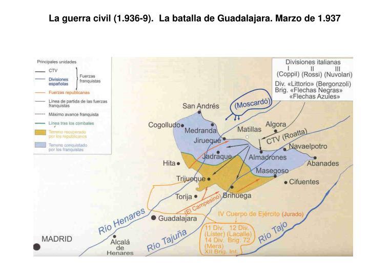 La guerra civil (1.936-9).  La batalla de Guadalajara. Marzo de 1.937