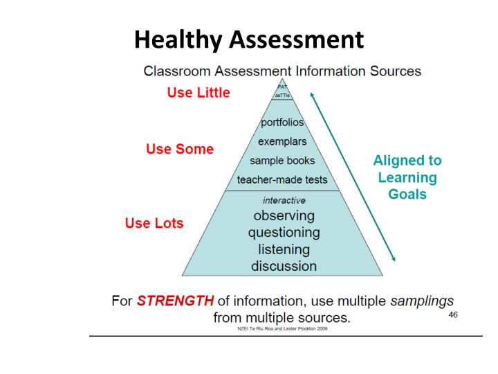 Healthy Assessment
