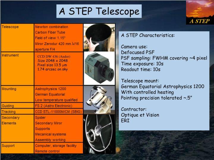 A STEP Telescope