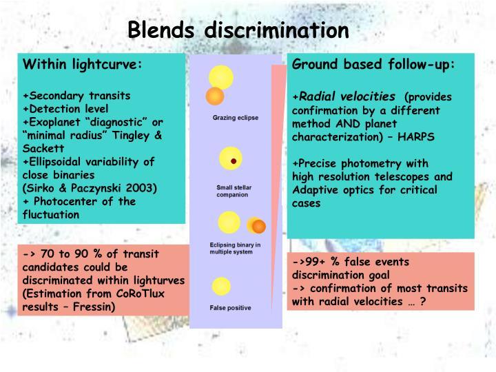 Blends discrimination