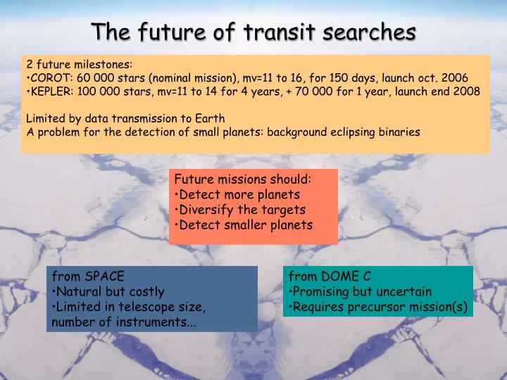 The future of transit searches1
