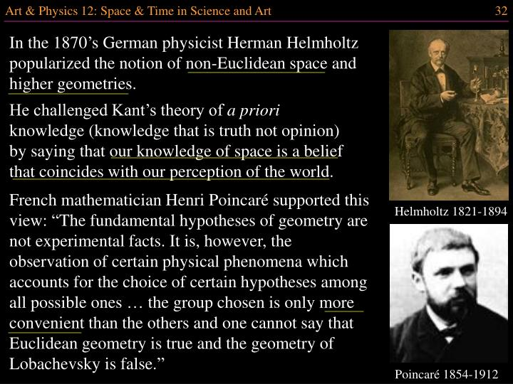 In the 1870's German physicist Herman Helmholtz popularized the notion of non-Euclidean space and higher geometries.
