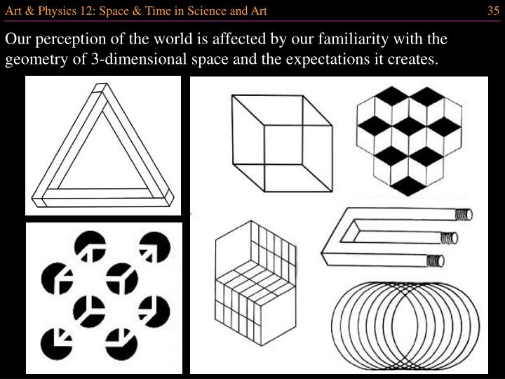 Our perception of the world is affected by our familiarity with the geometry of 3-dimensional space and the expectations it creates.