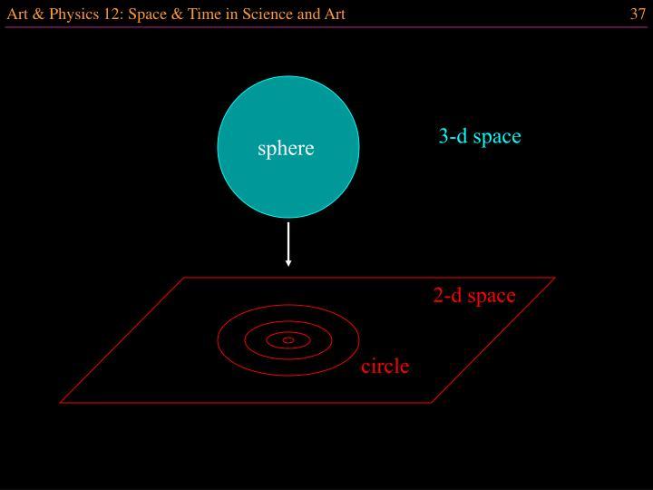 3-d space