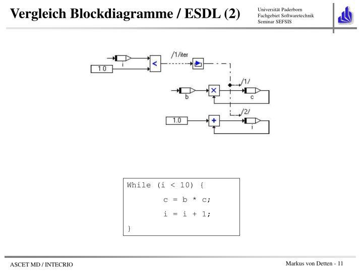 Berühmt Kontrollsystem Blockdiagramm Pdf Bilder - Elektrische ...