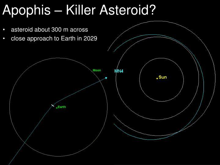 Apophis – Killer Asteroid?